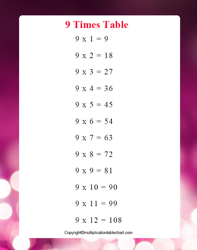 Times Table 9