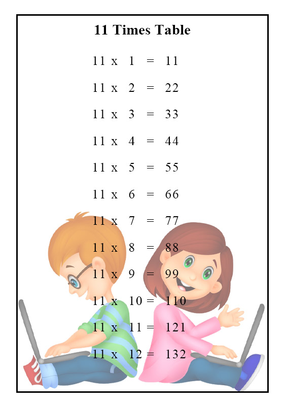 Times Table 11 Chart